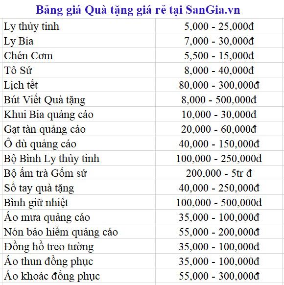 Bảng giá Quà tặng giá rẻ tại SanGia VN