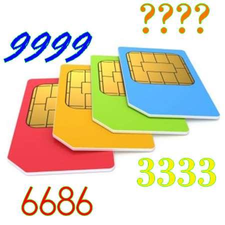 Ý nghĩa 4 số cuối điện thoại