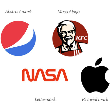 Cách quảng bá thương hiệu
